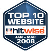 Hitwise Top 10